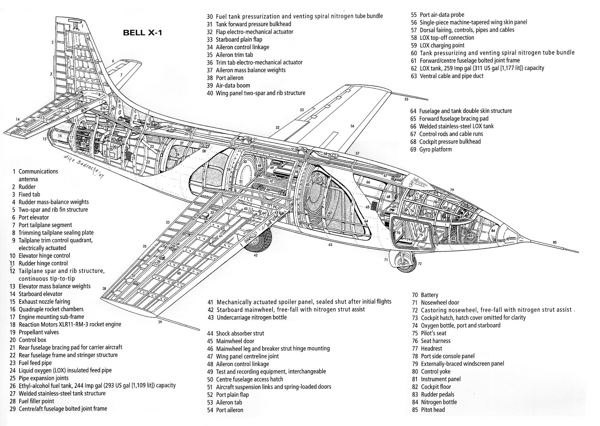 Bell X 1 Cutaway