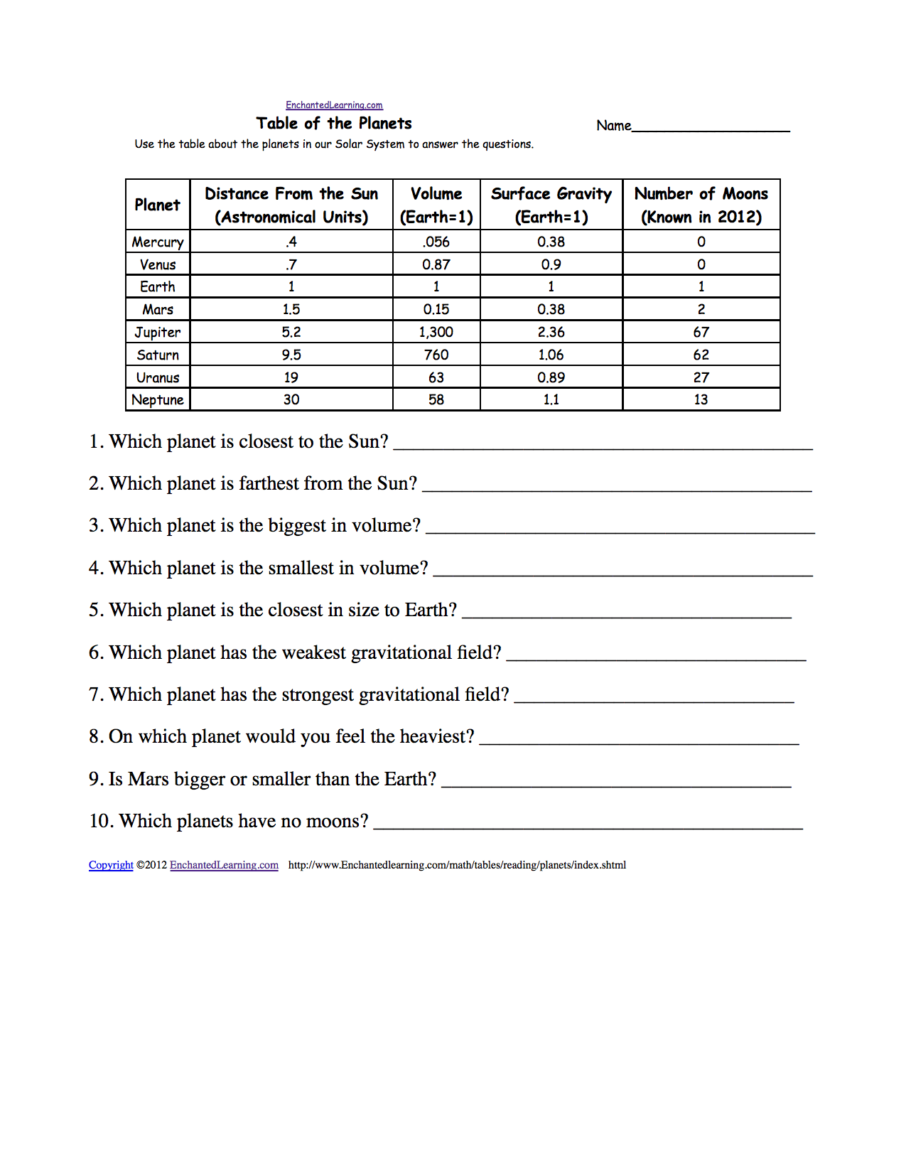 Solar System Fill In The Blank Worksheet