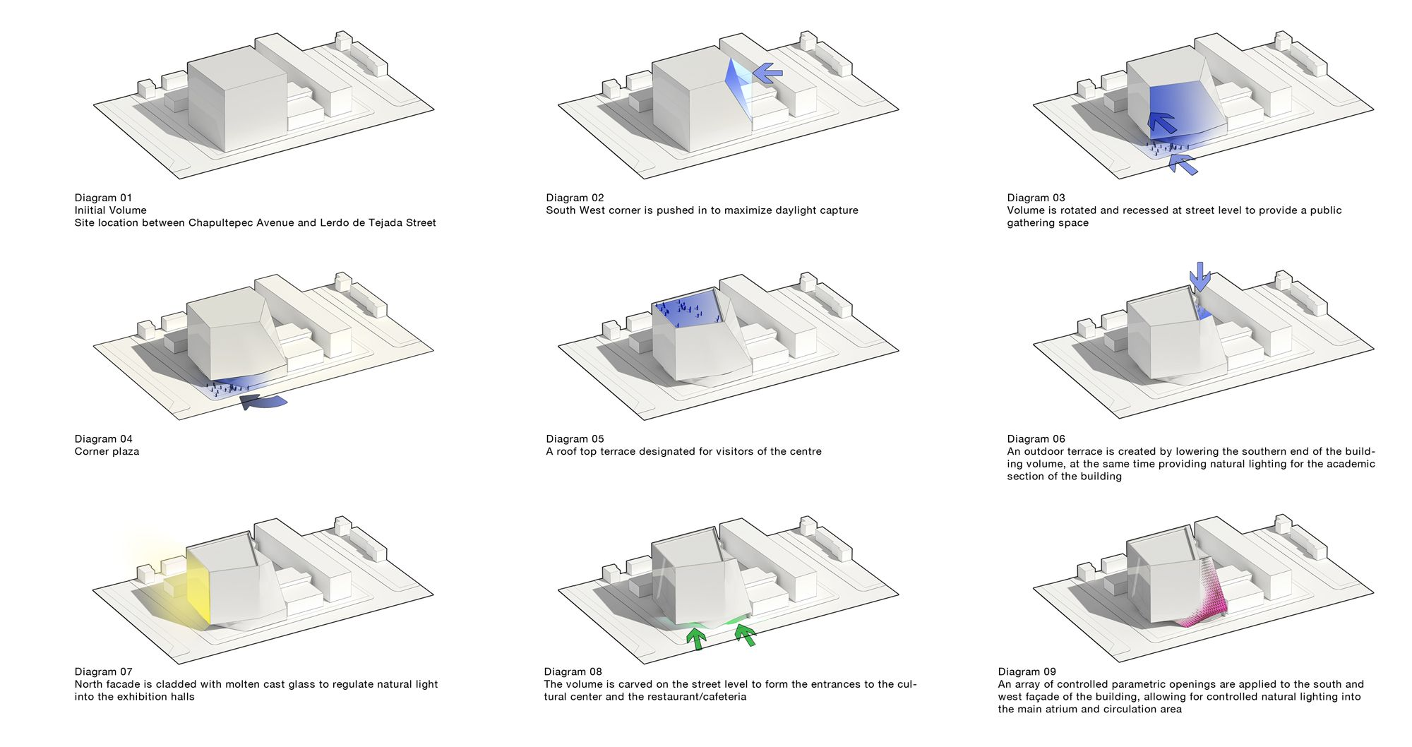 Chapultepec Cultural Center Competition Entry