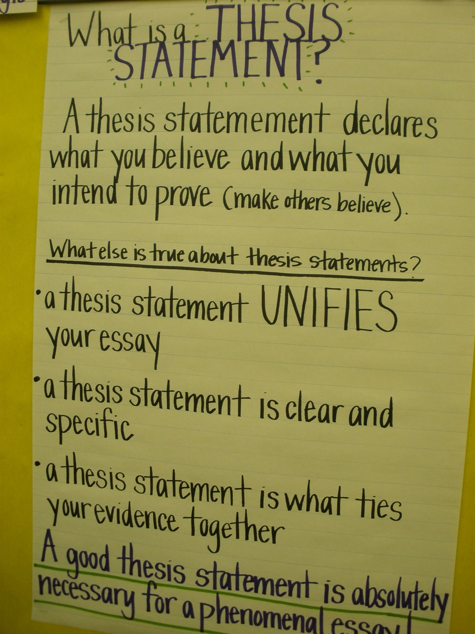 Resilience Thesis Statement