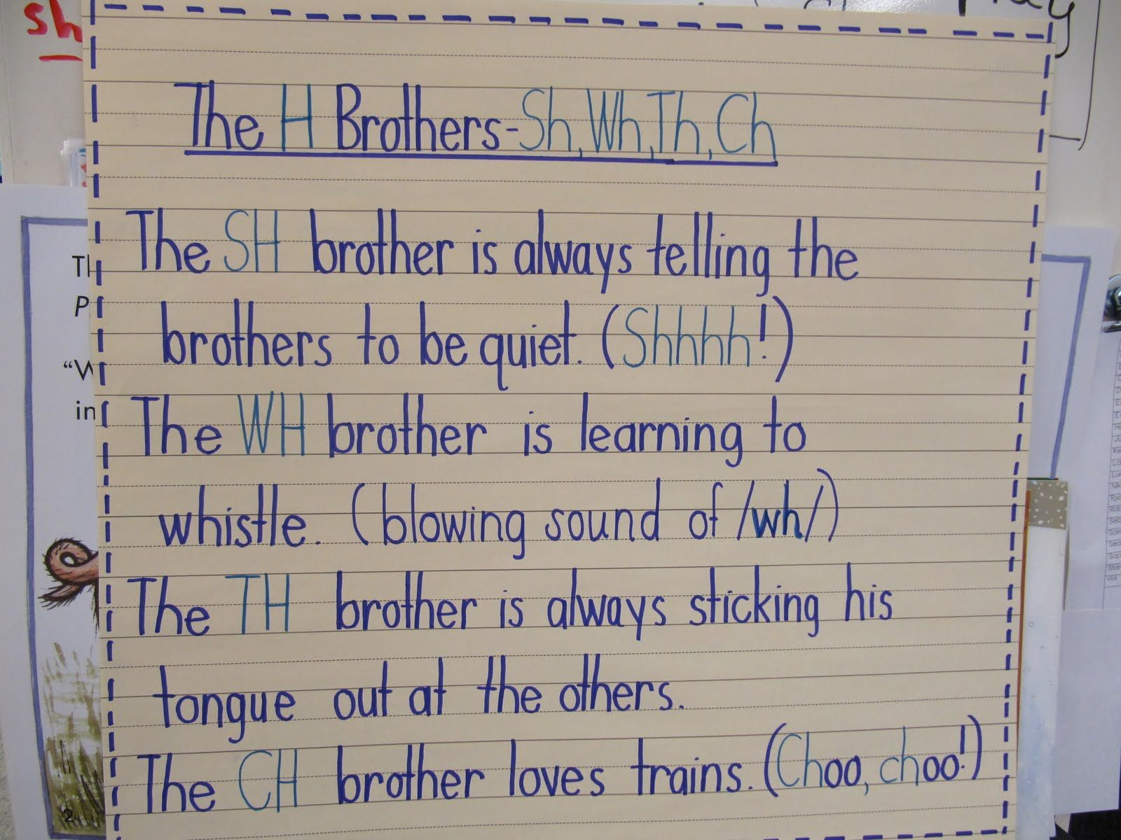 Great For Teaching Digraphs Stuff I Do Anyway But I Like The Idea Of Writing It I Changed