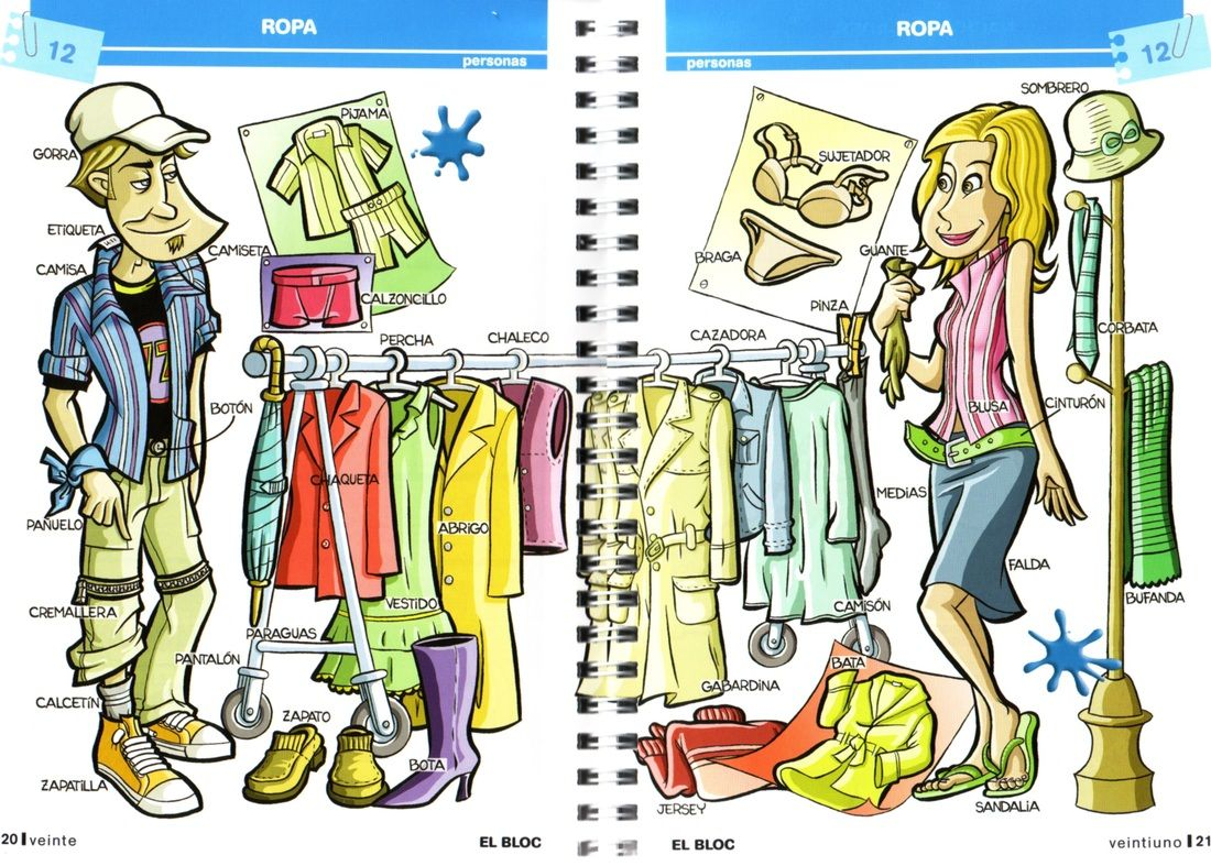 Articles Of Clothing Worksheet