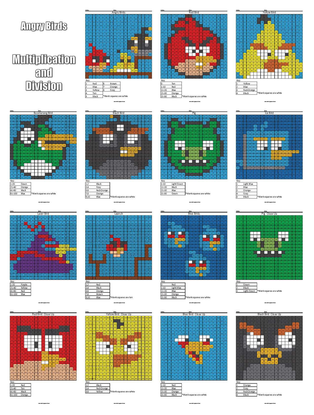 Angry Bird Multiplication And Division Practice With
