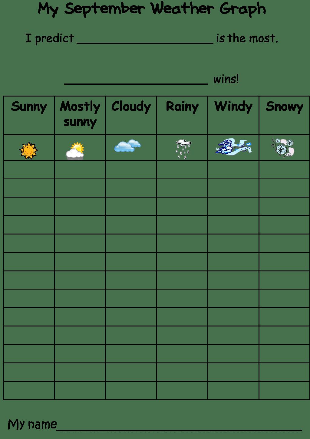 Kinderaffe Kindergarten Monthly Weather Graphs