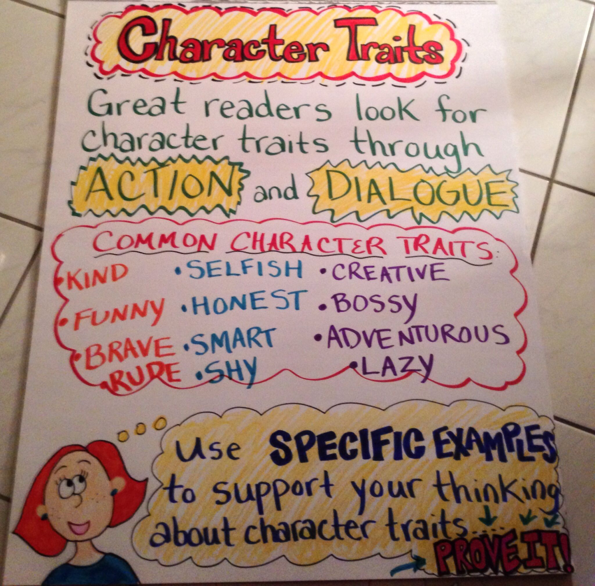 Character Traits Anchor Chart This Is The One I Made For My Class I Love How It Says Use