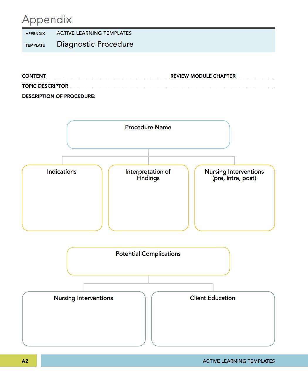 Medical Surgical Mental Health Nursing Diagnostic