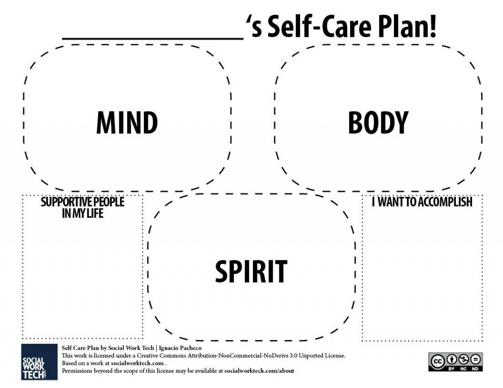 A selfcare plan template click for pdf version