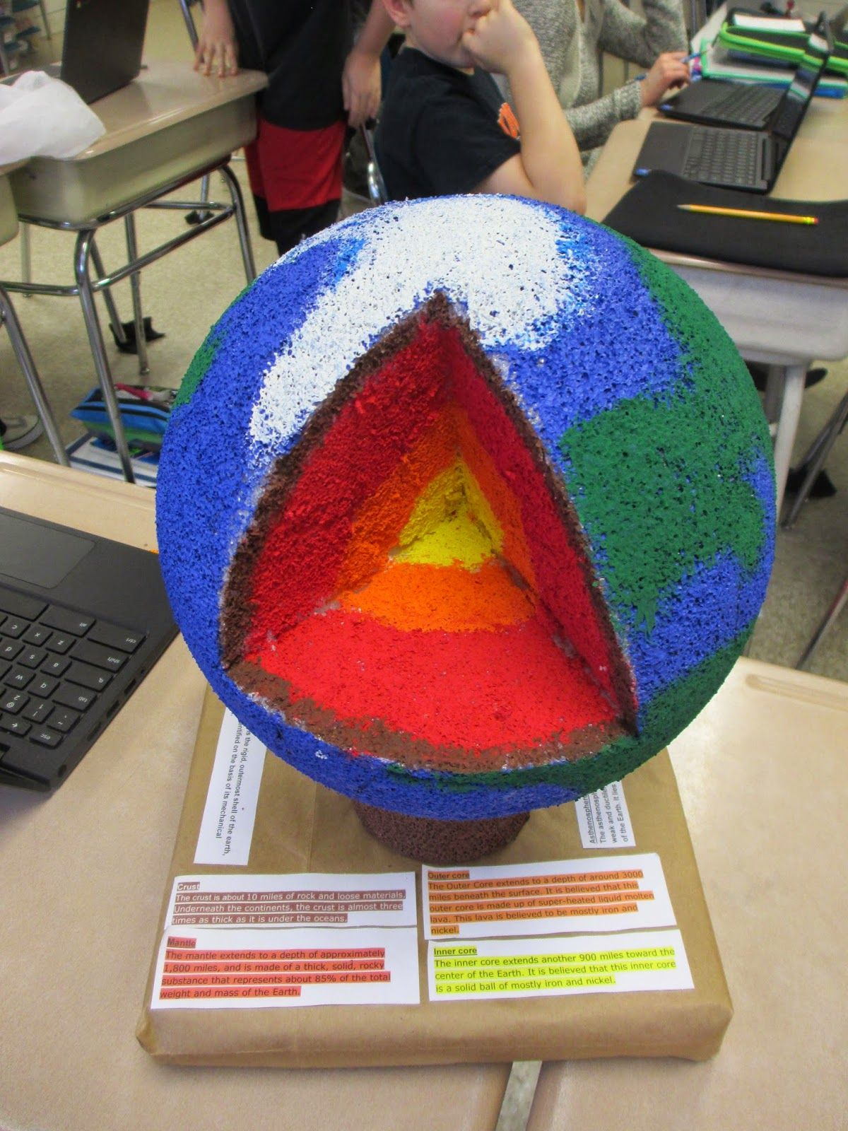The 25 Best Earth Science Ideas