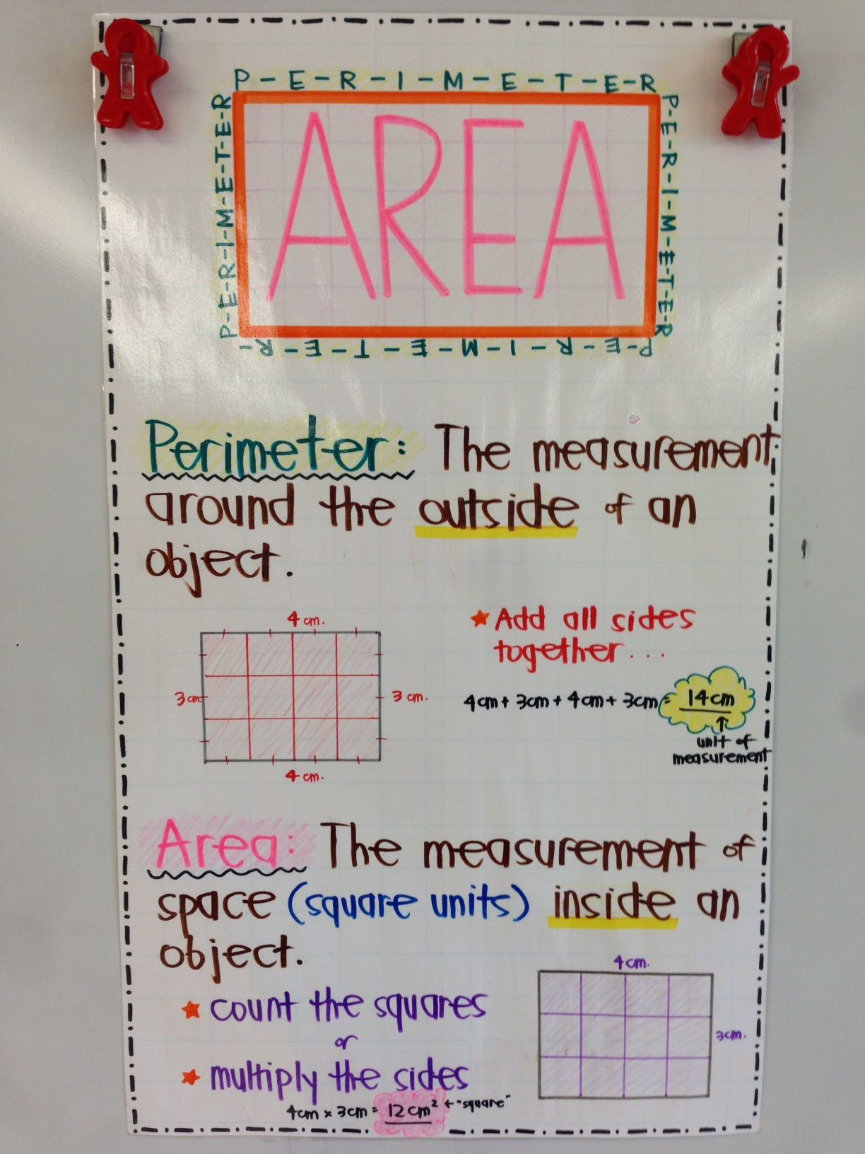 Area And Perimeter Anchor Chart D Correlates With 3rd Grade Ccss