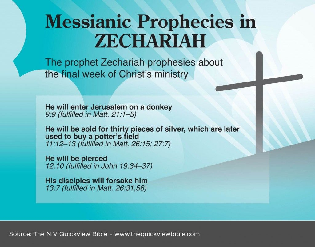Some Messianic Prophecies In Zechariah Read More About
