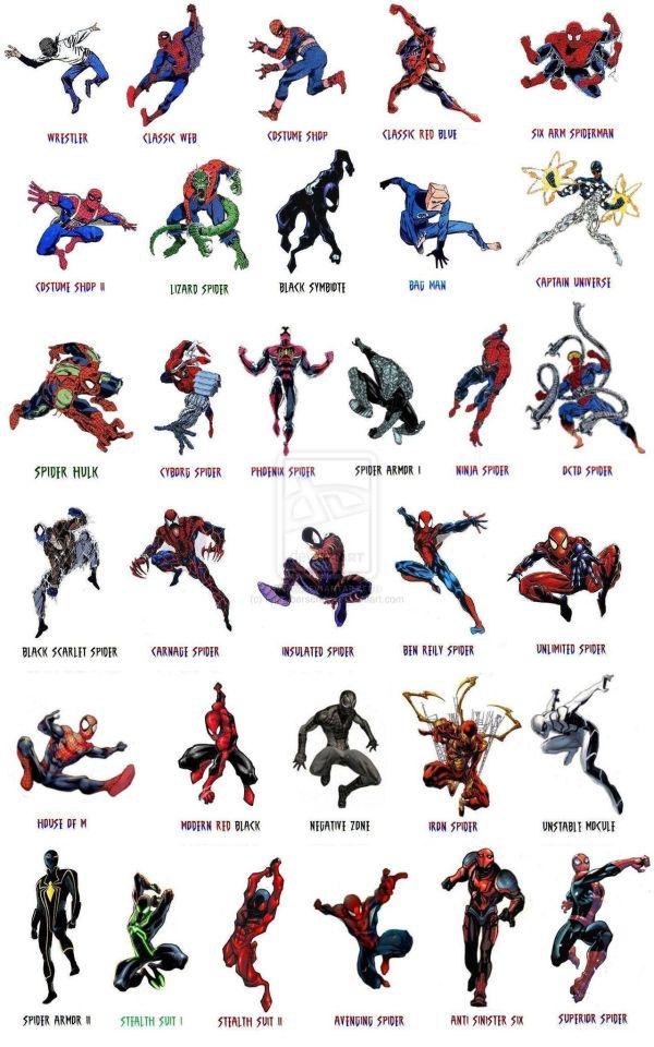 spiderman costume evolutin - Google Search | DWD ideas ...