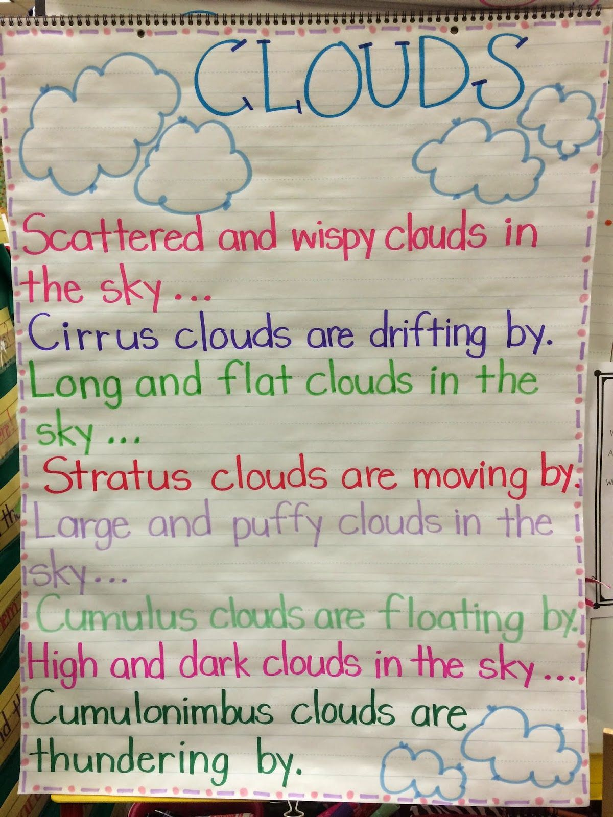Clouds Poem Anchor Chart
