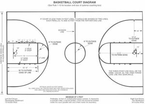 gym floor layout with dimensions | Basketball Court