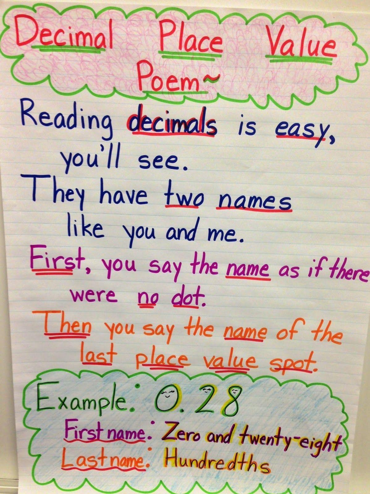 Decimal Place Value Poem 1 198 1 600 Pixels