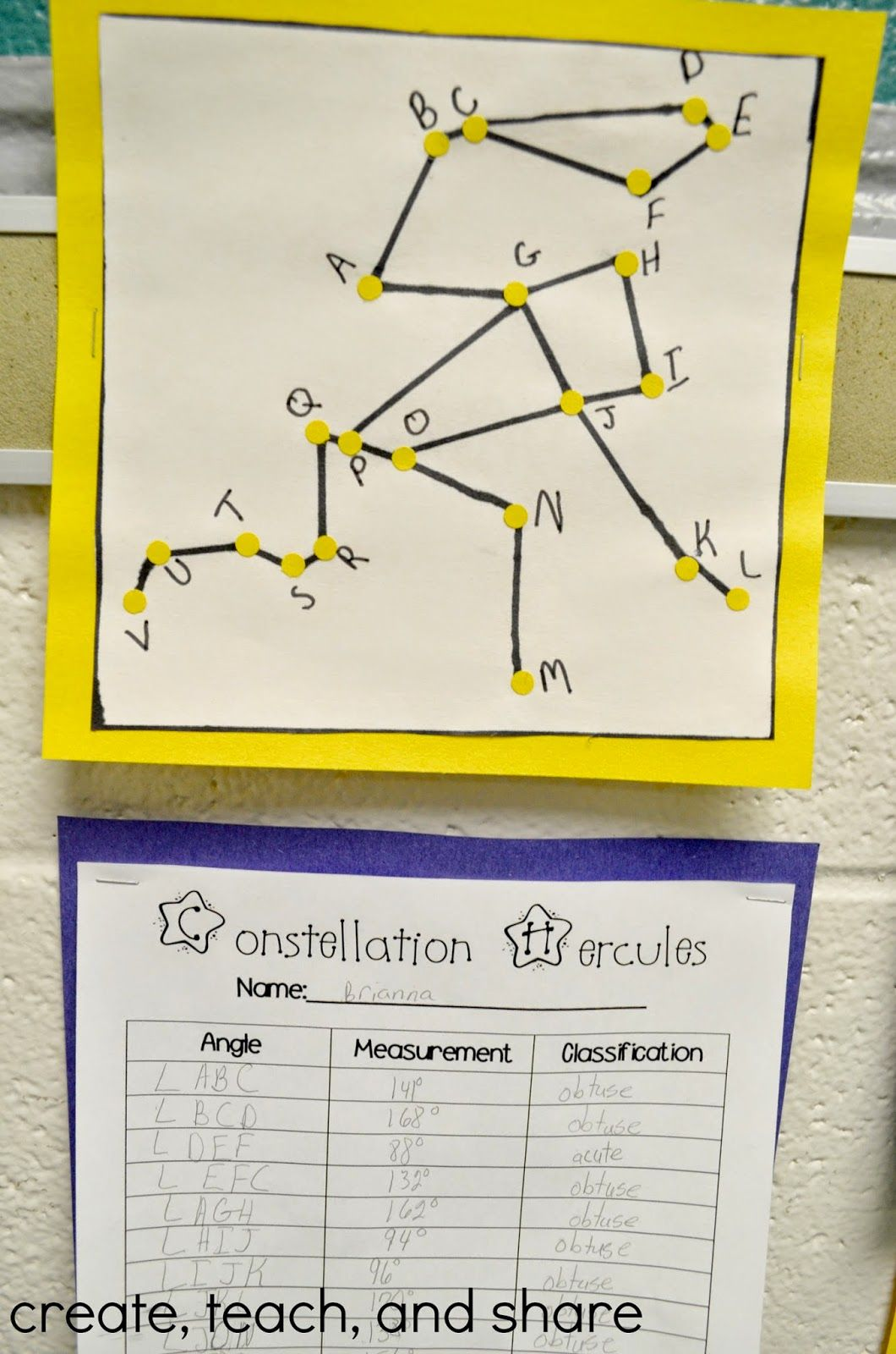 What Do Constellations And The Study Of Angles Have In