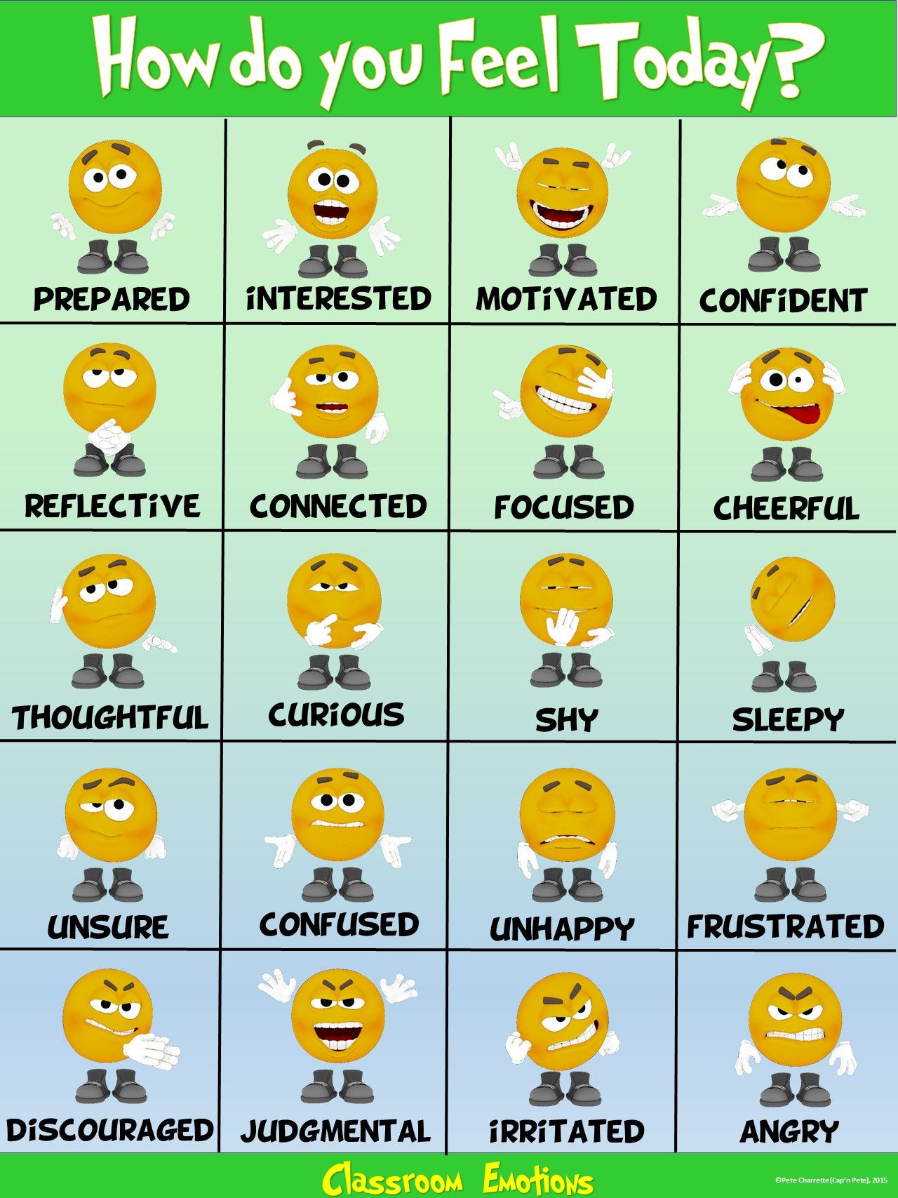 Classroom Fun Poster How Are You Feeling Today Classroom Emotions