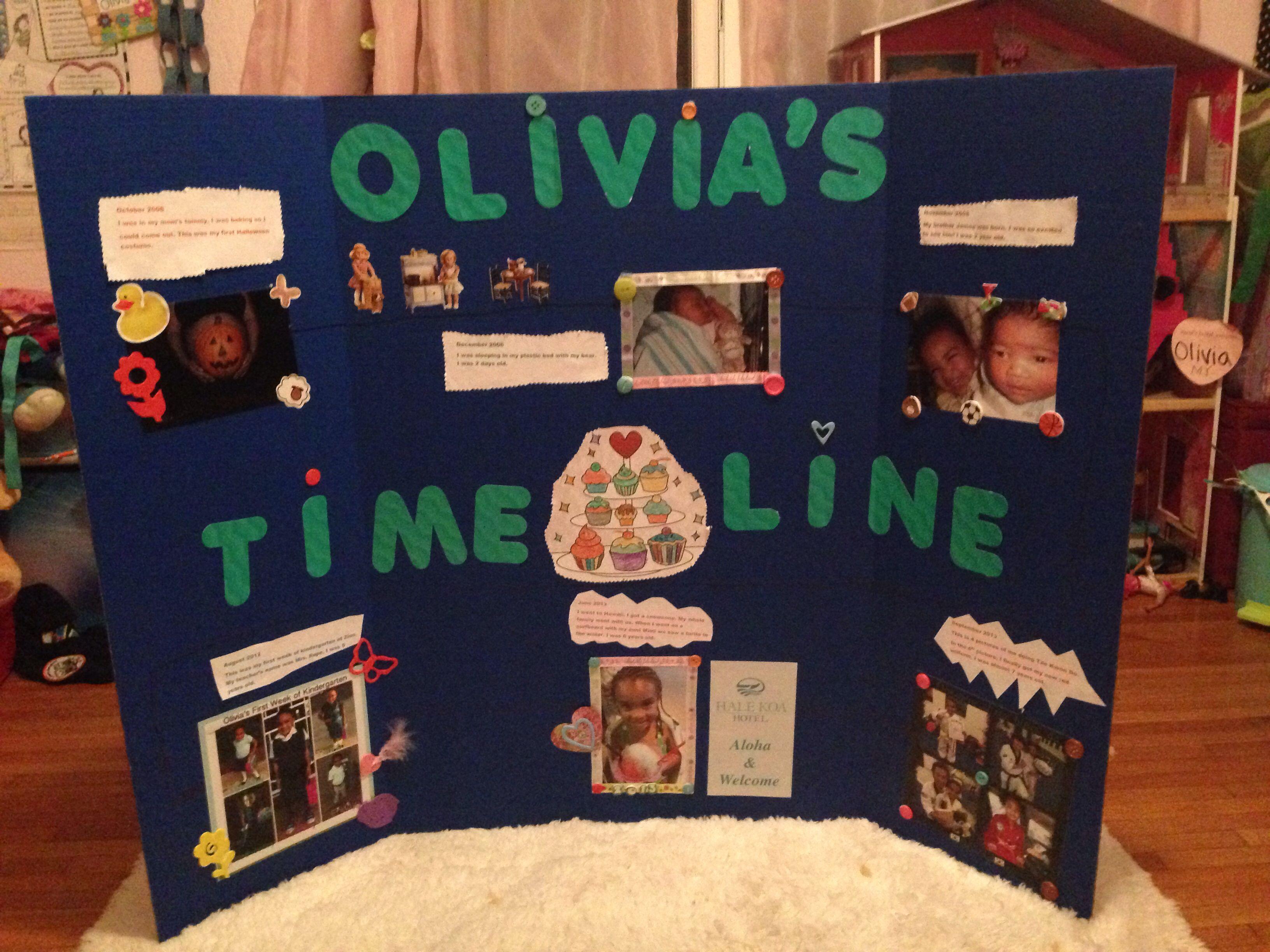 First Grade Timeline