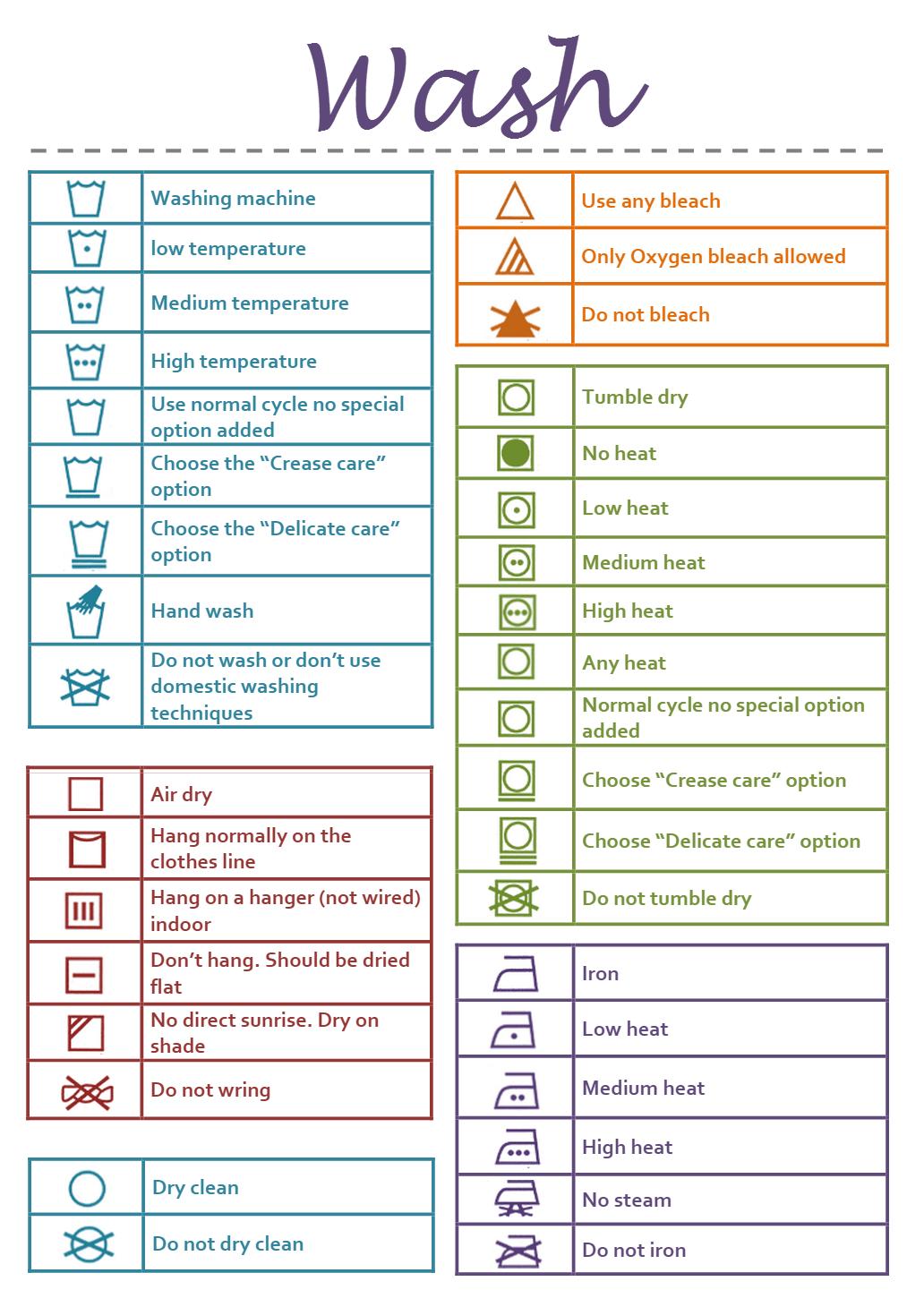 A Laundry Labels Giude Printable