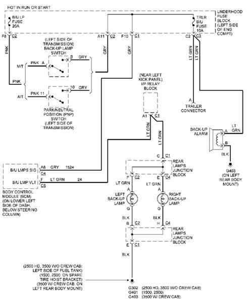 gmc sierra trailer wiring diagram 2005  84 fiero fuse box