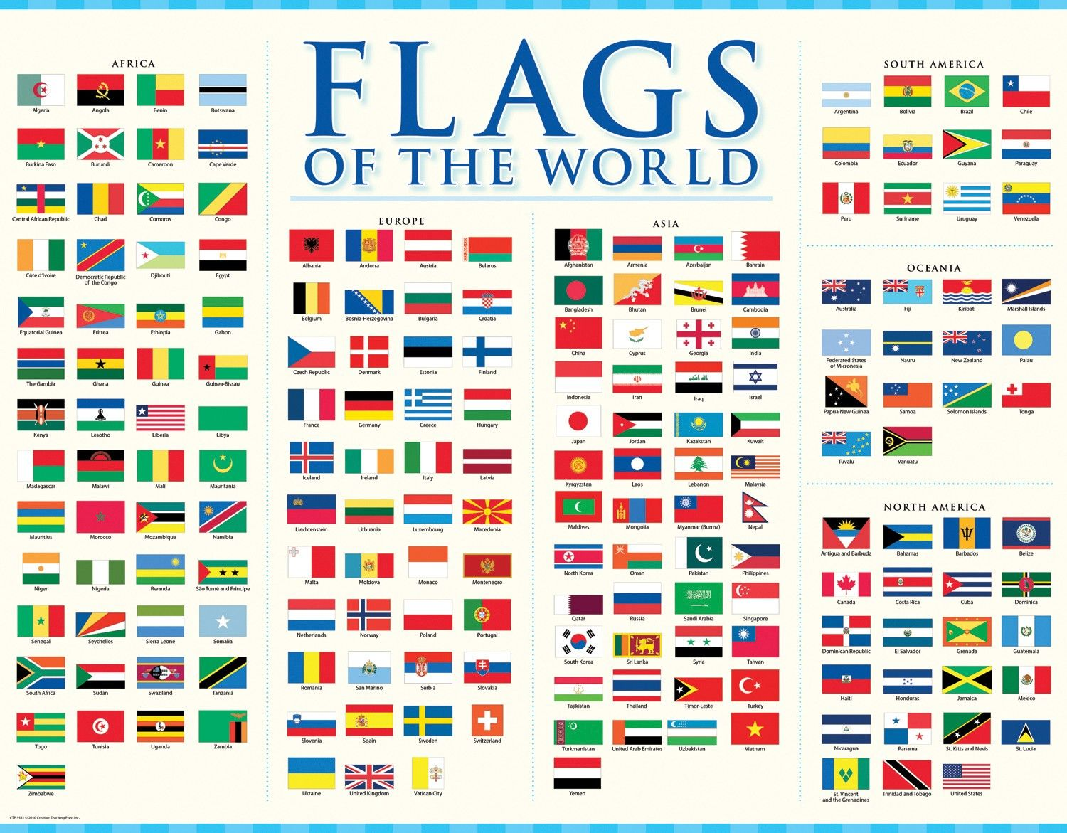 World Flag Chart