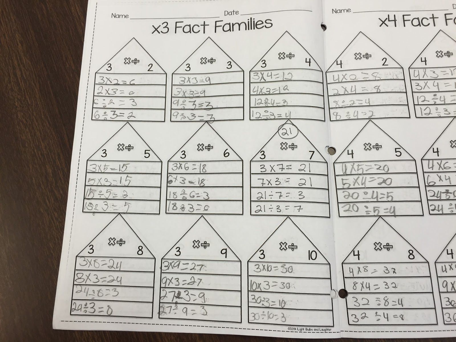 Multiplication And Division Fact Family Book Perfect Practice For Third Grade