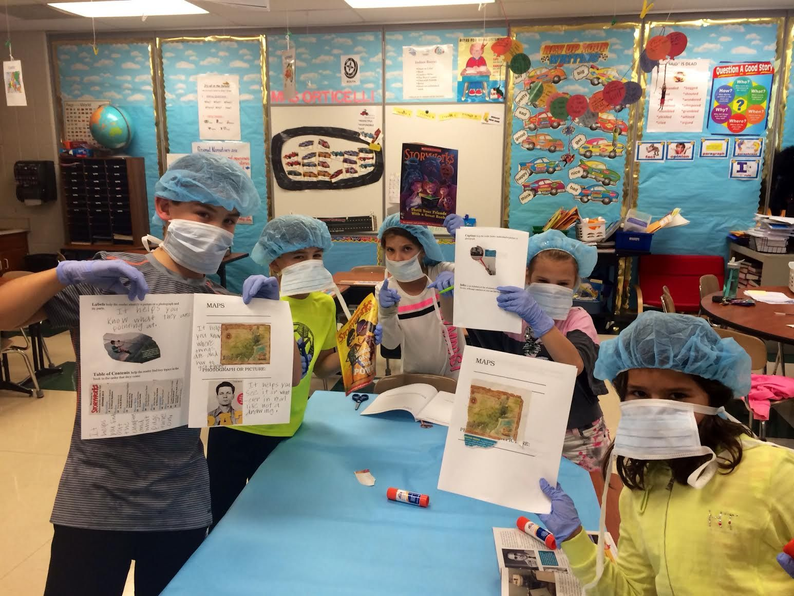 A Creative Classroom Activity For Teaching Text Features Surgery