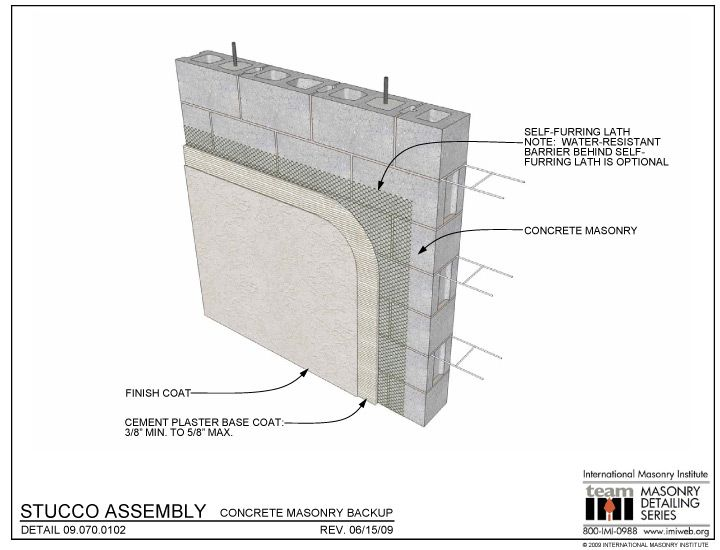 09 070 0102 stucco assembly concrete masonry backup on 2 hour firewall construction detail id=70203