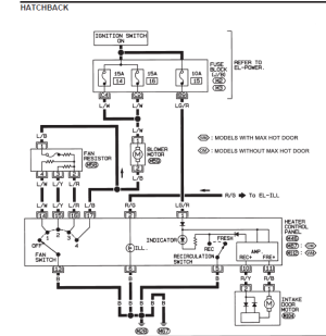 wiring diagram for nissan almera window switch | Nissan
