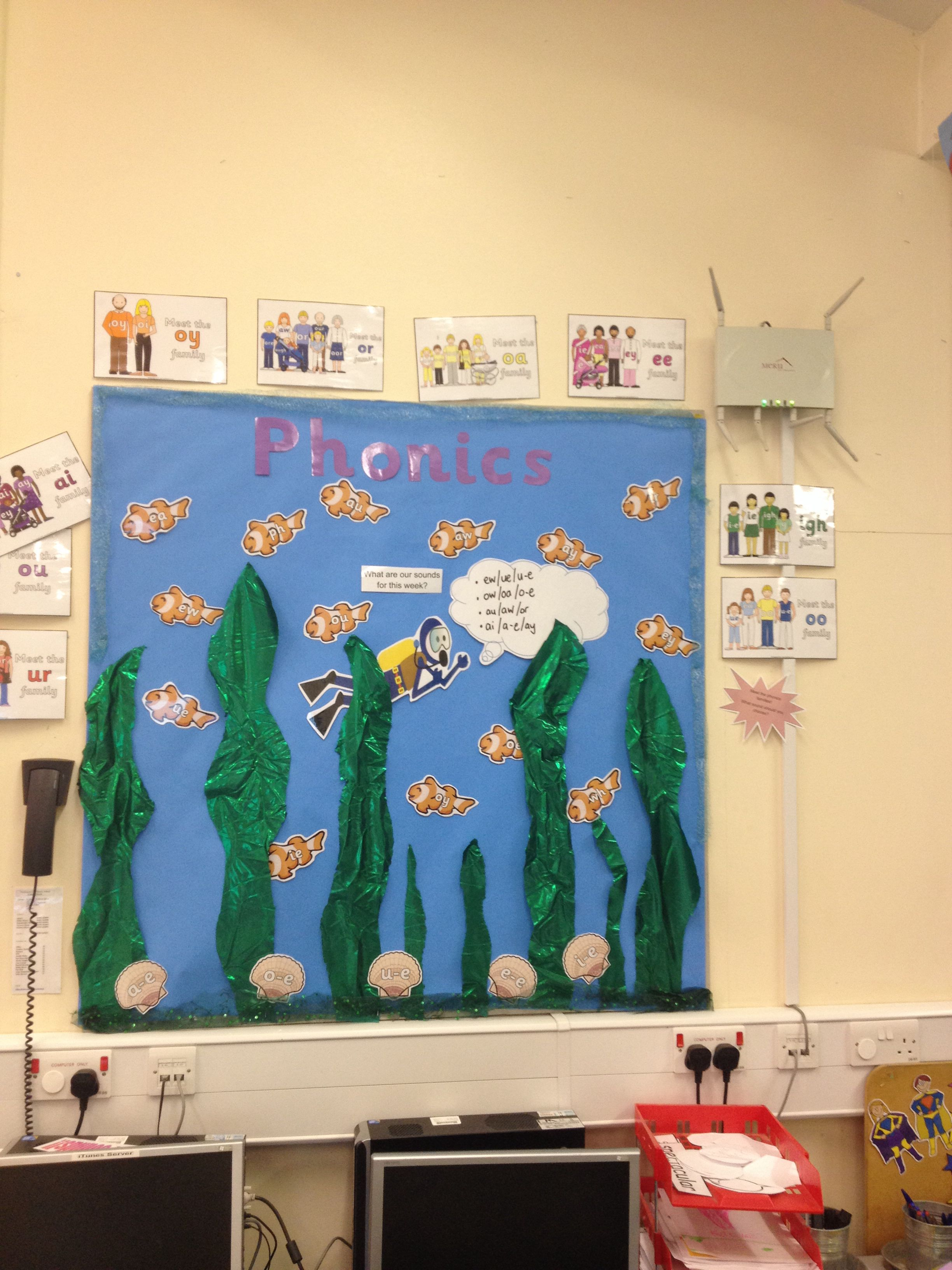 Phonics Under The Sea Display Phase 5