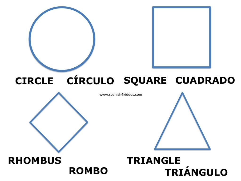 Shapes In Spanish And English