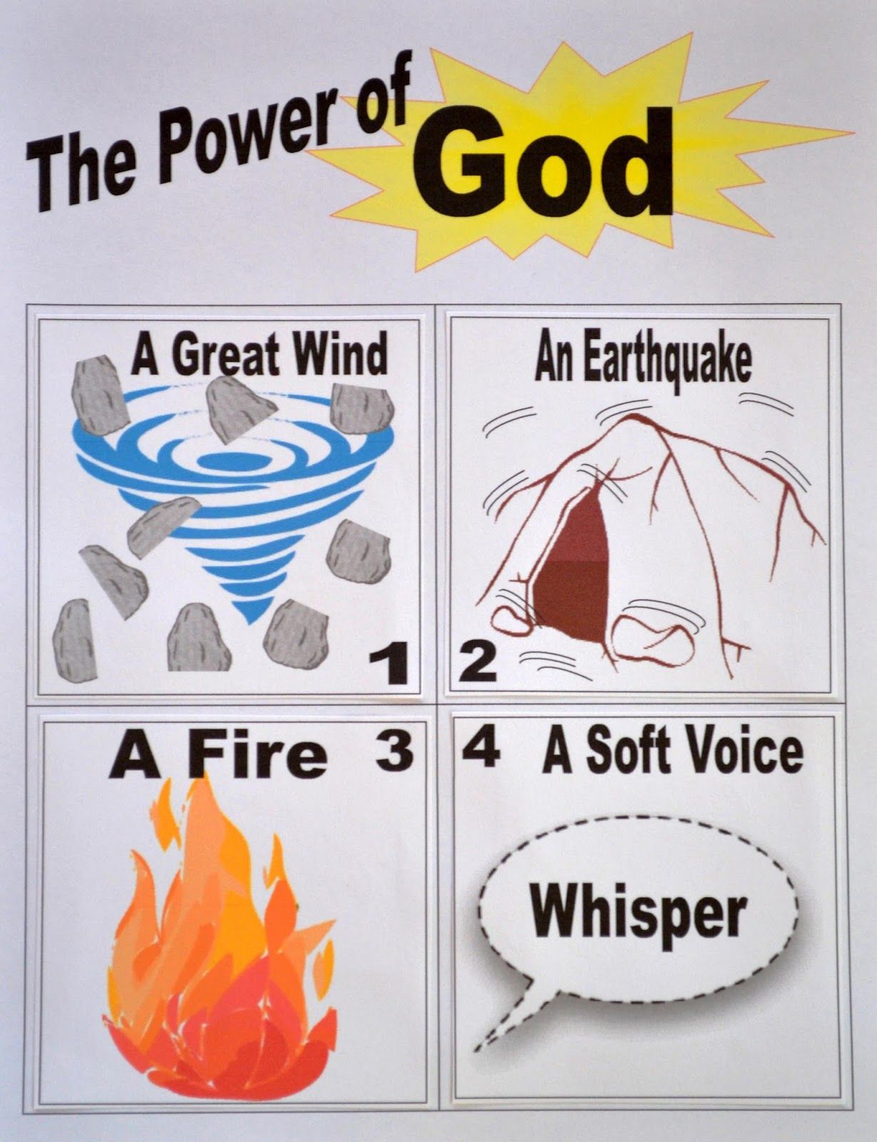 Power Of God Worksheet Printable Wind Earthquake Fire God S Whisper