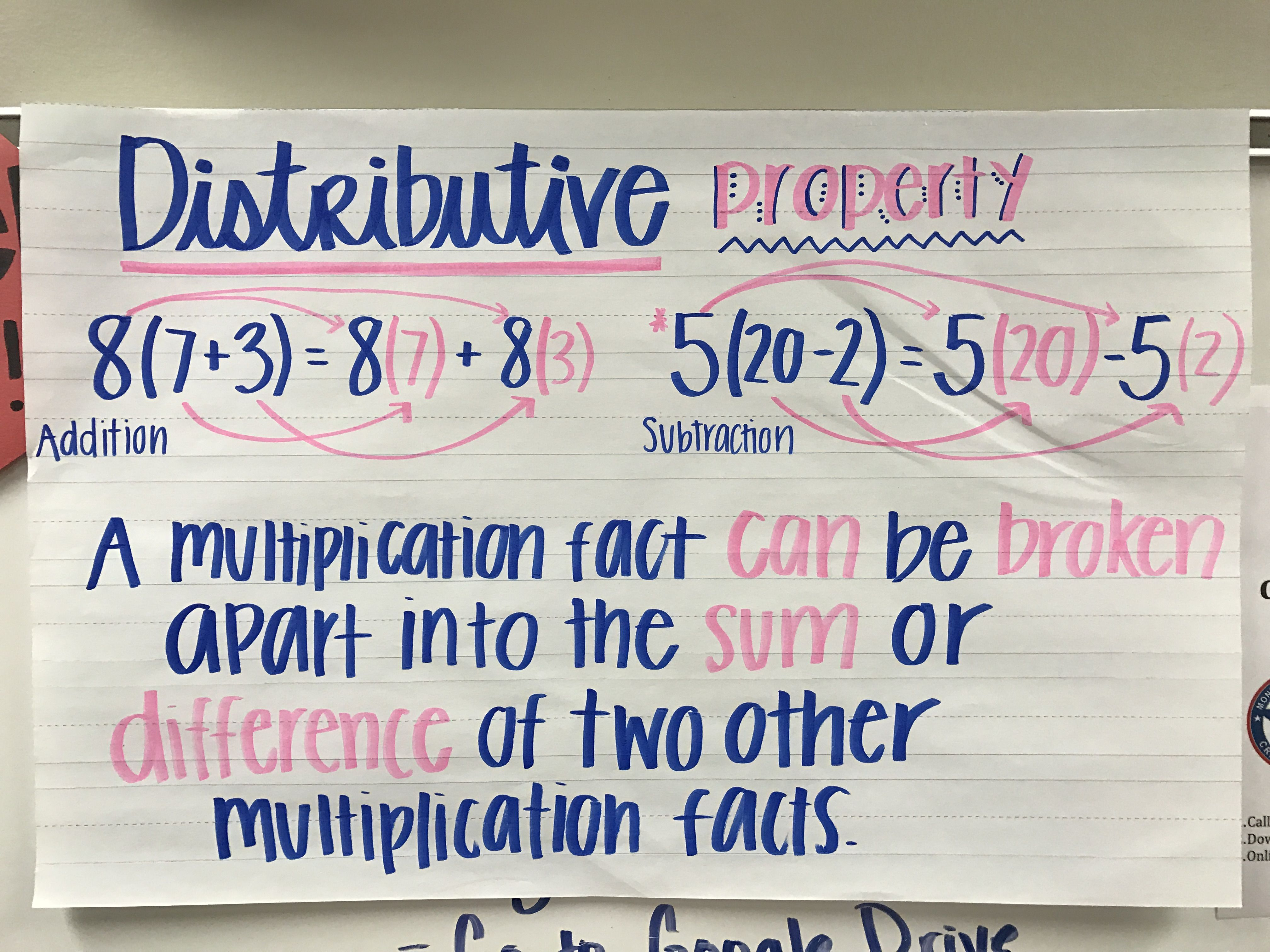 Distributive Property Order Of Operations Sum