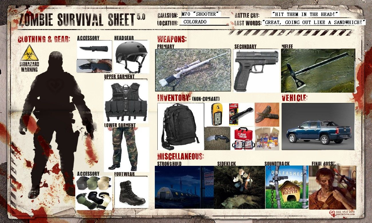 Zombie Survival Sheet By Tat2tiger
