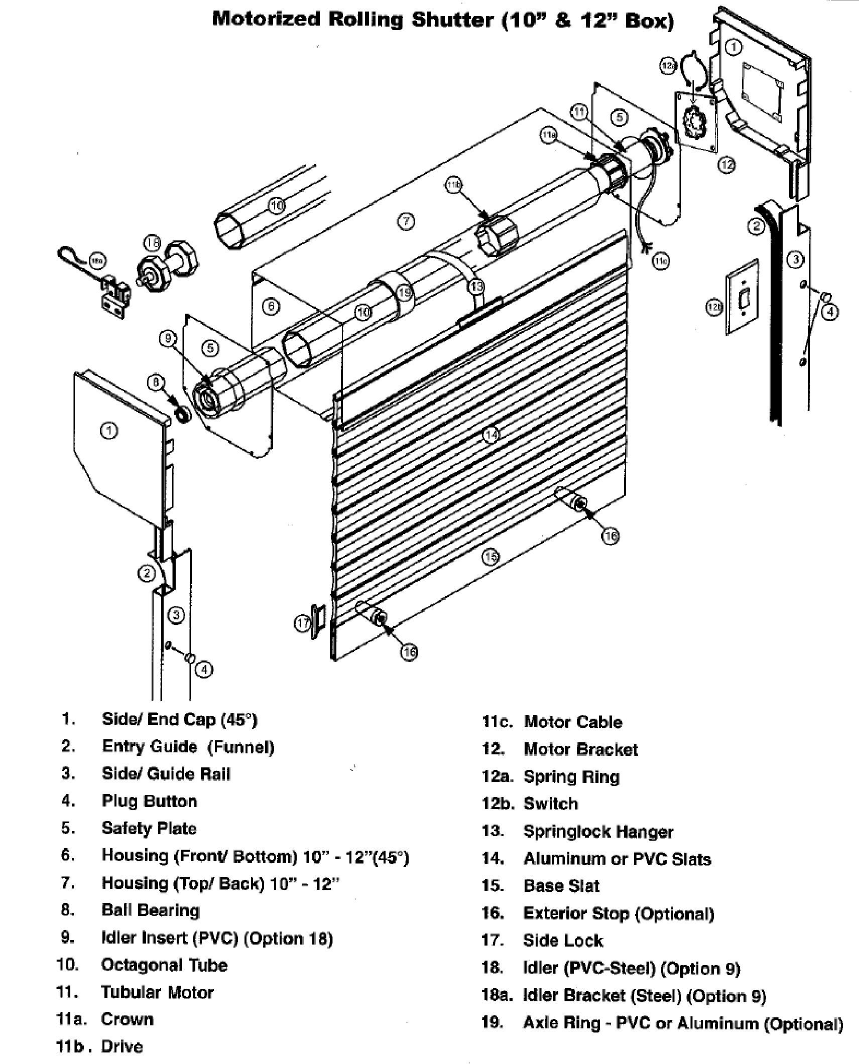 Exploded View And Parts Of Roll Up Shutter
