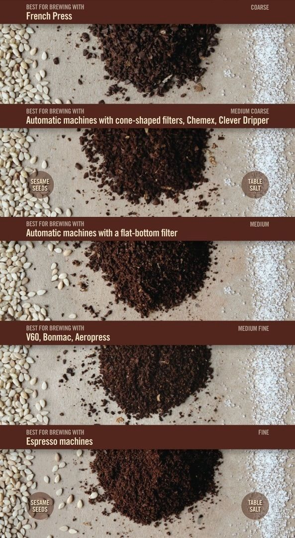 Image Result For How Much Caffeine In A Cup Of Nescafe Instant Coffee