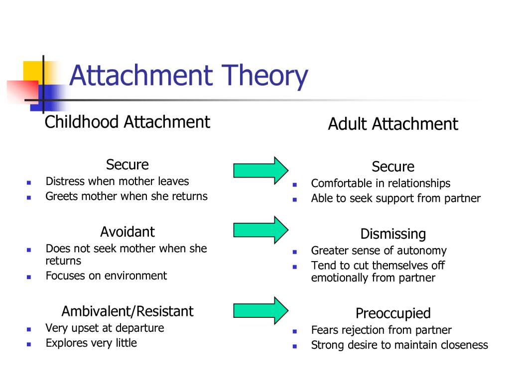 Does Bad Parenting Bad Relationships Parenting