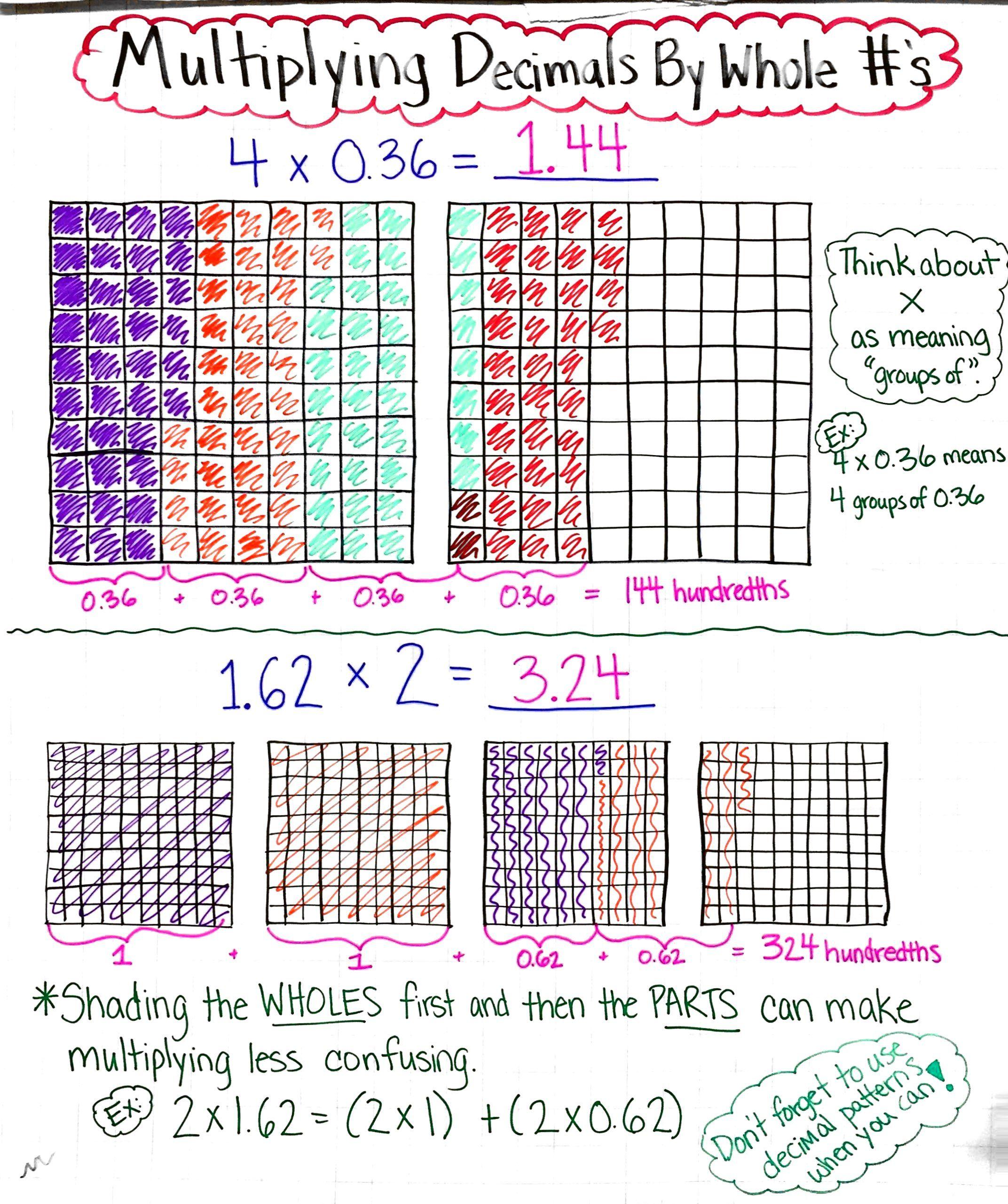 Worksheet Multiplying Chart Grass Fedjp Worksheet Study Site