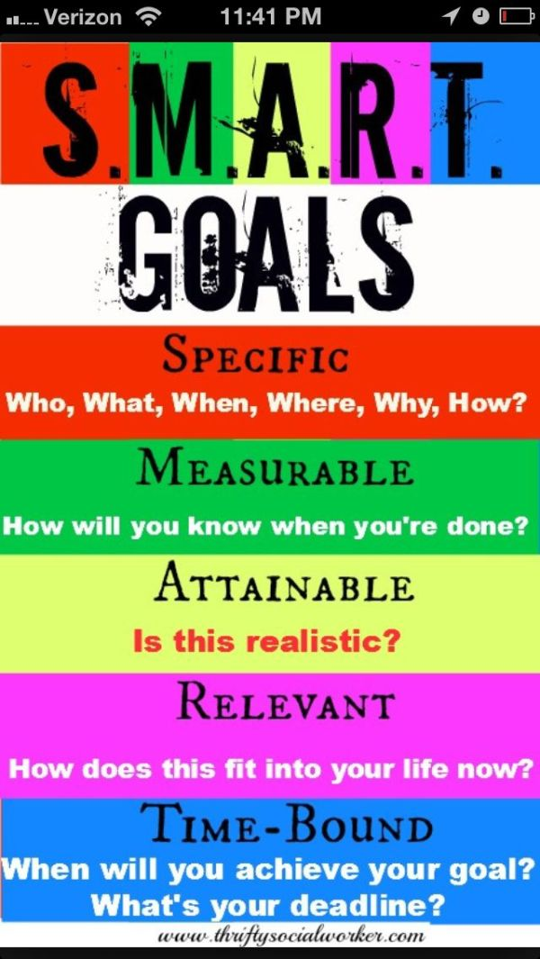 Best 25+ Measurable goals ideas on Pinterest | Elementary ...