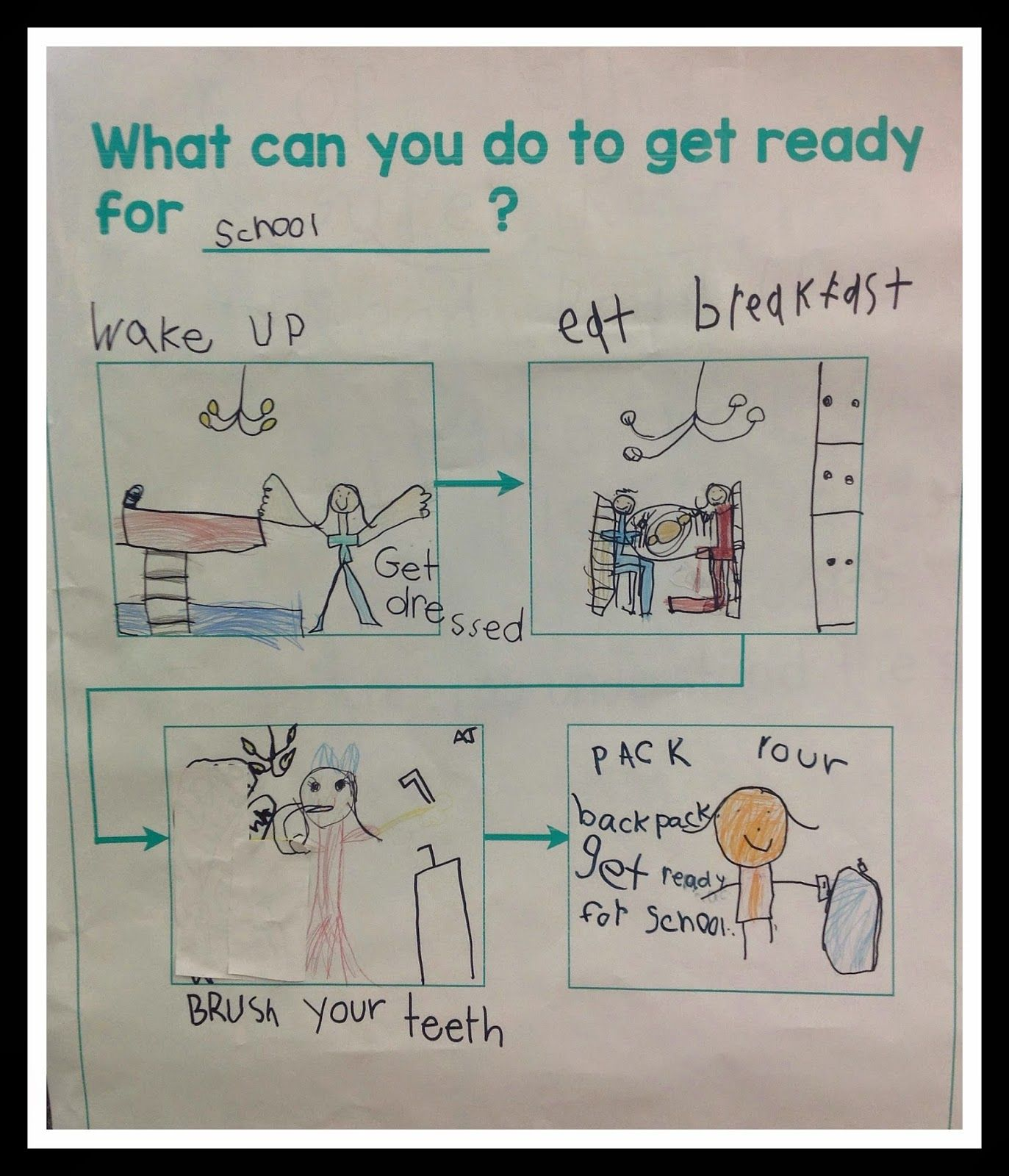 How To Writing With Thinking Maps Kick Off Unit With A