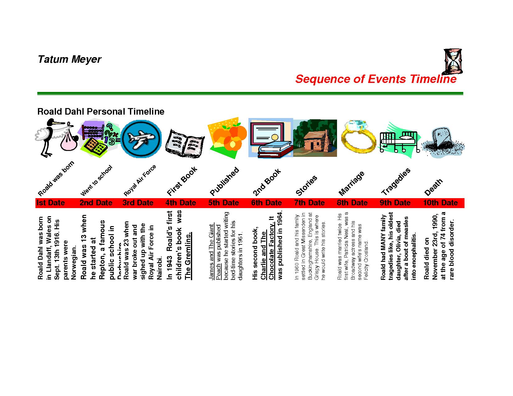 Timeline Ideas