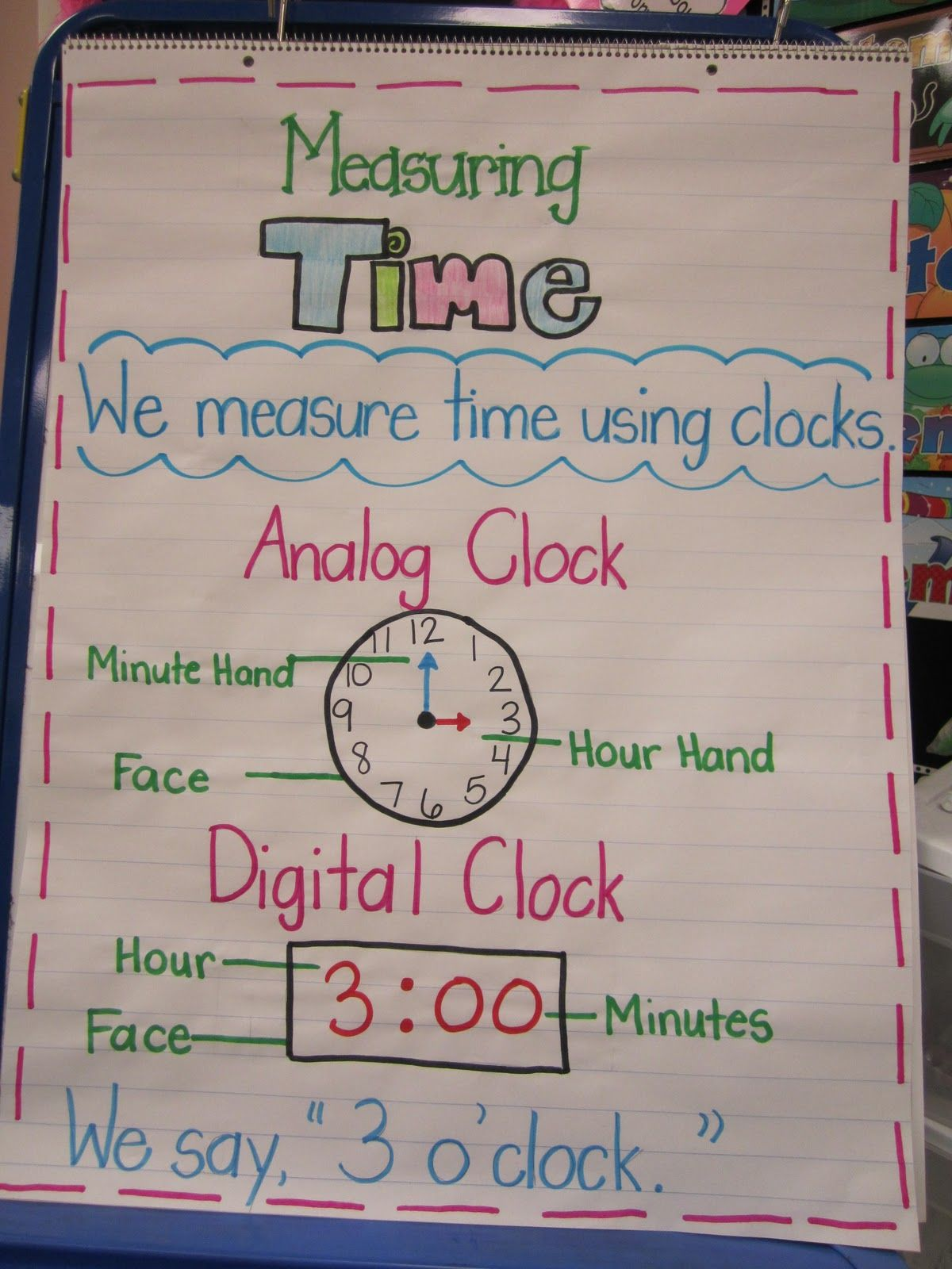 Measuring Time Anchor Chart Anchor Charts