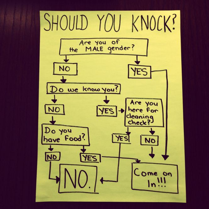 Should You Knock I Might Write This Out And Paste It On My College Dorm Room Door Diy Bedroom Decorations