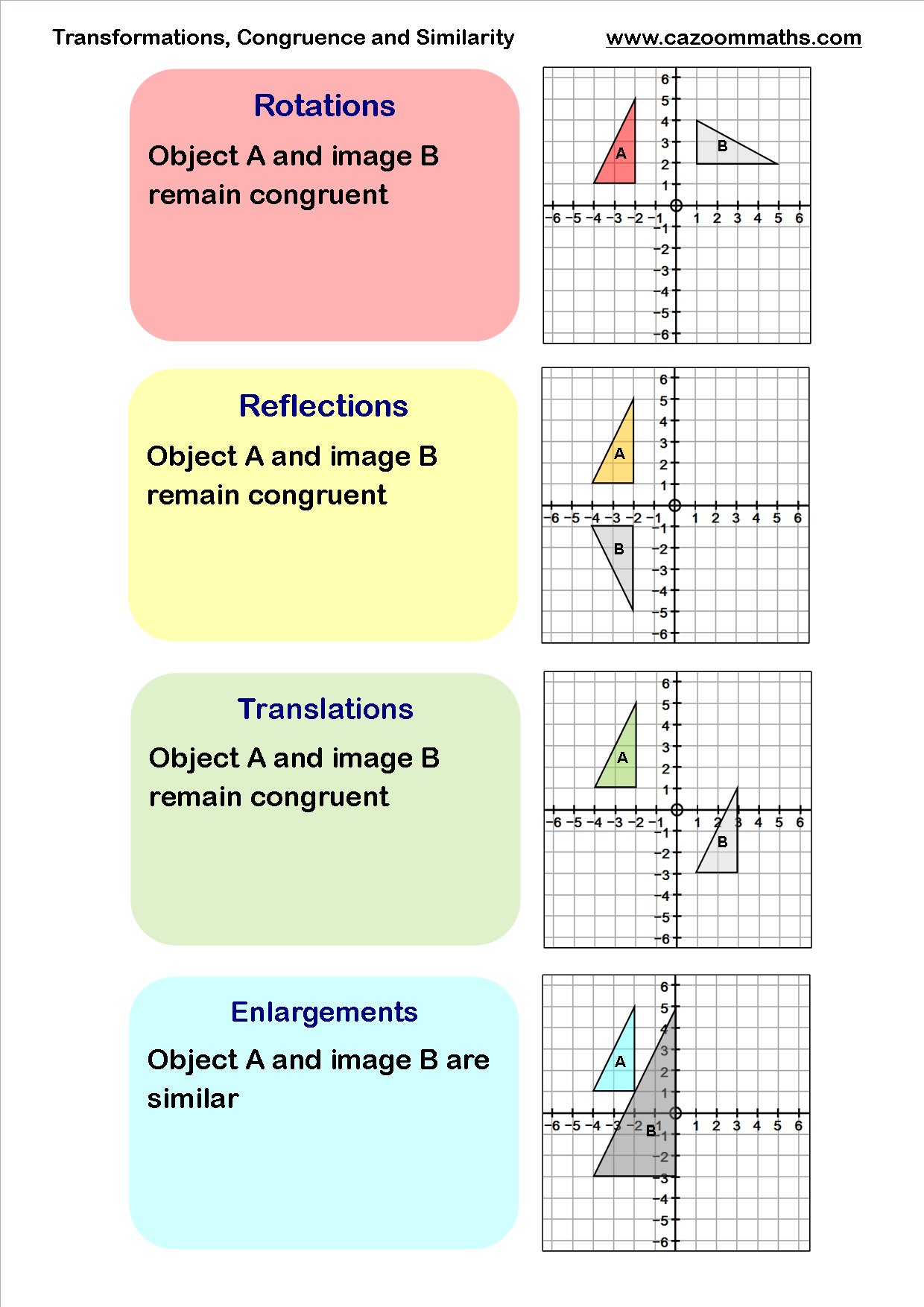 Transformations Congruency And Similarity