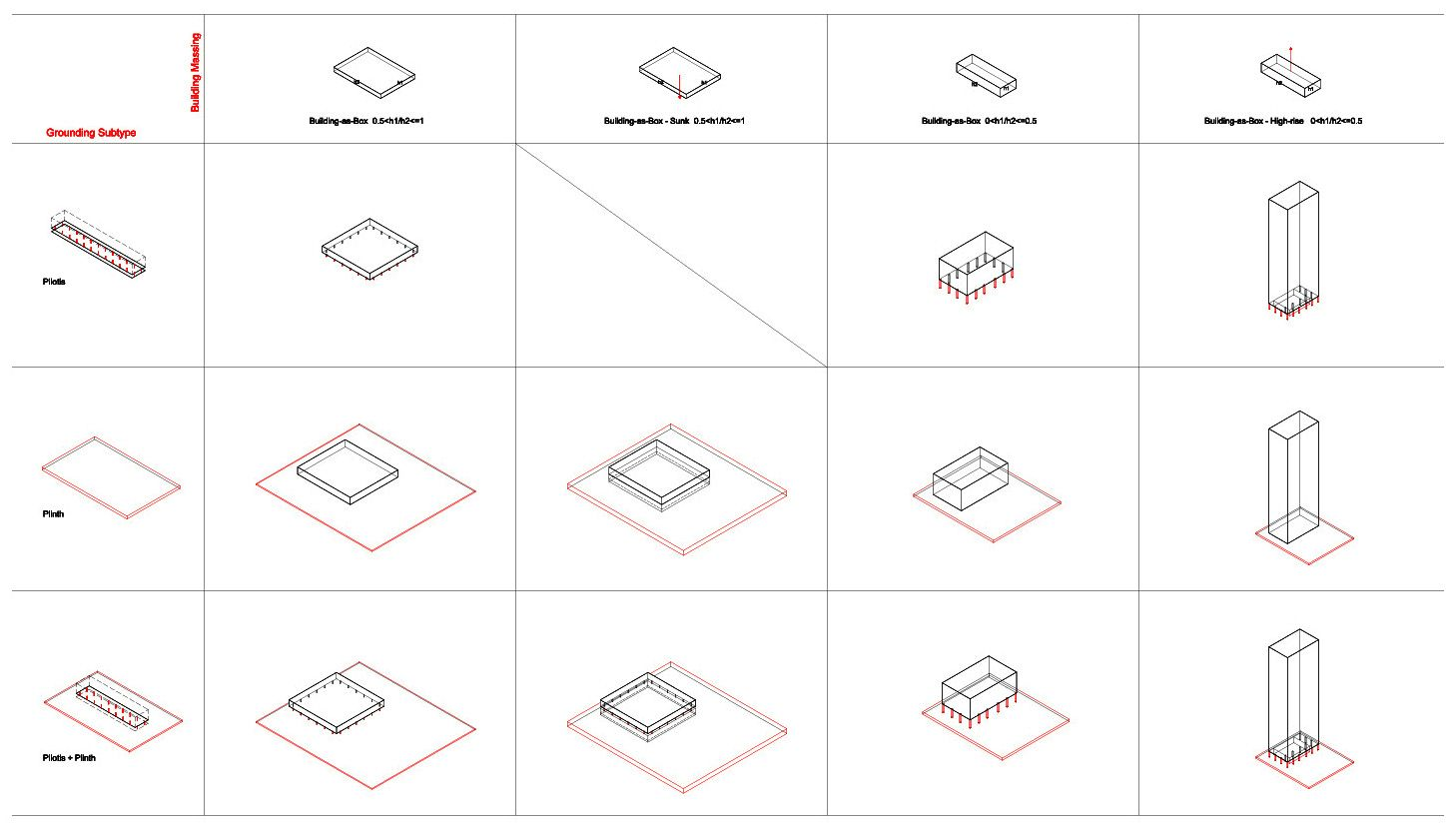 Matrix Typological Transformation Subtypes Of Pavilion