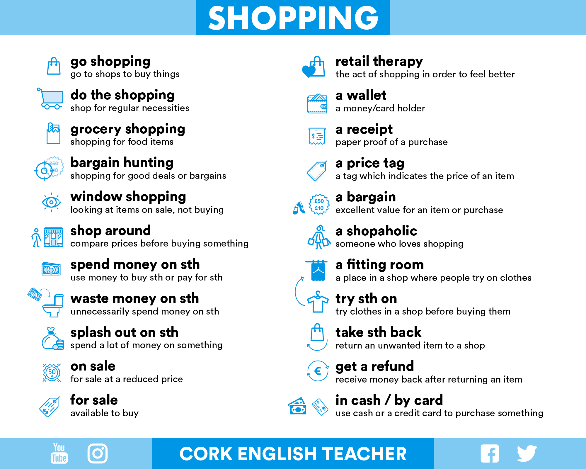 Shopping Vocabulary