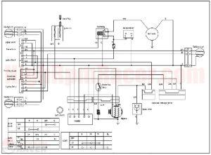 Baja 90Cc ATV Wiring Diagram | mes interets | Pinterest