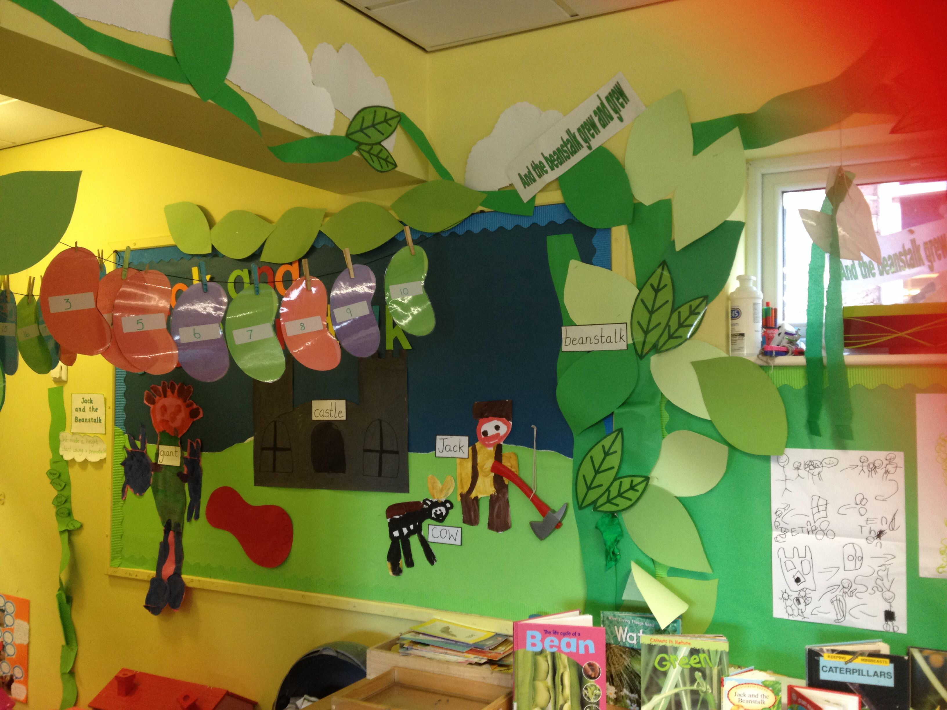 Jack And The Beanstalk Display By Mrs Usher