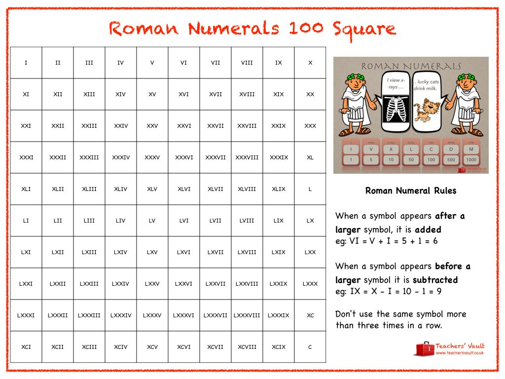 Roman Numerals Hundred Square