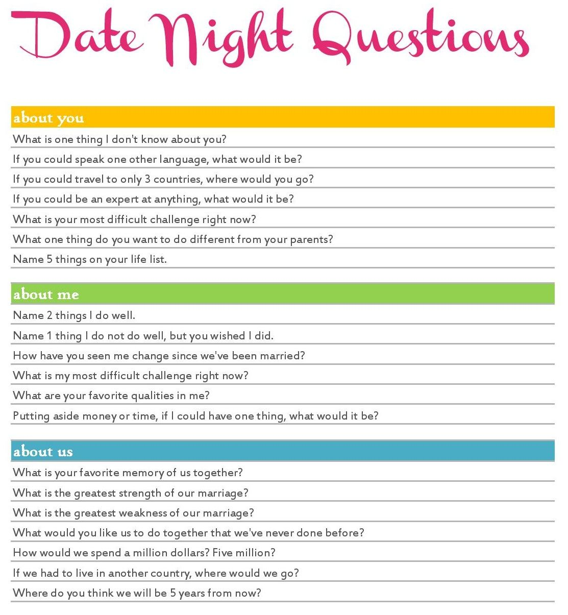 31 Days 20 Date Night Questions Day 12