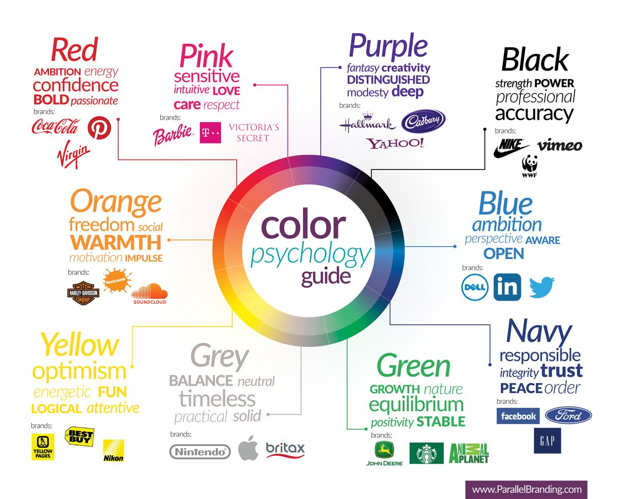 How To Choose Brand Colors Color Psychology Guide